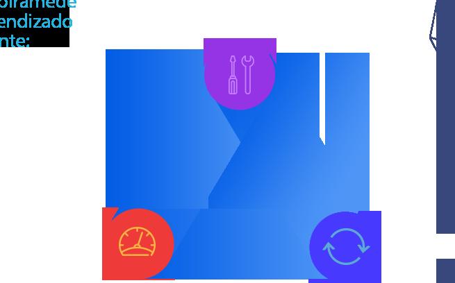 Triangulo Aprendizado